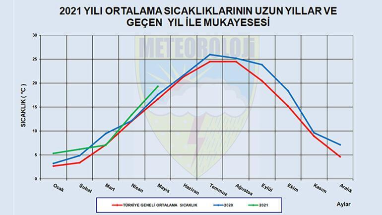 Prof. Dr. Orhan Şenden kuraklık uyarısı: 'Harita hemen hemen her şeyi gösteriyor'