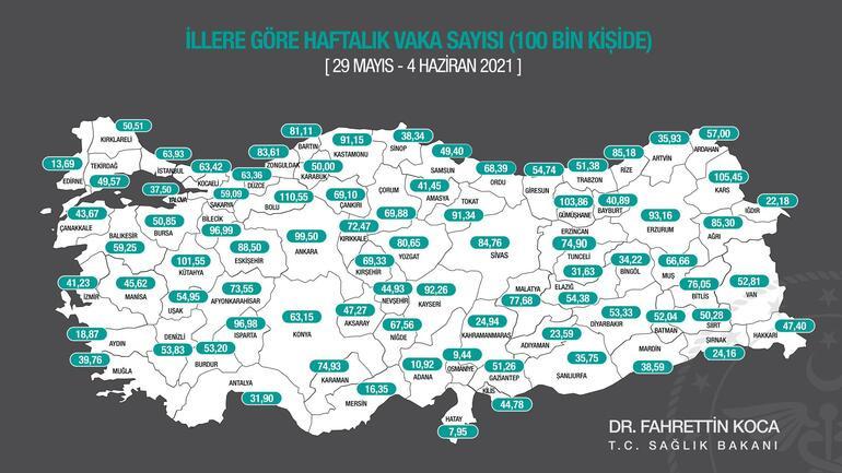 Son dakika haberi: Sağlık Bakanı Fahrettin Koca illere göre koronavirüs vaka sayılarını paylaştı İşte dikkat çeken 5 il